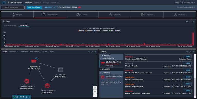 View of SecureX Threat Response Investigation Dashboard