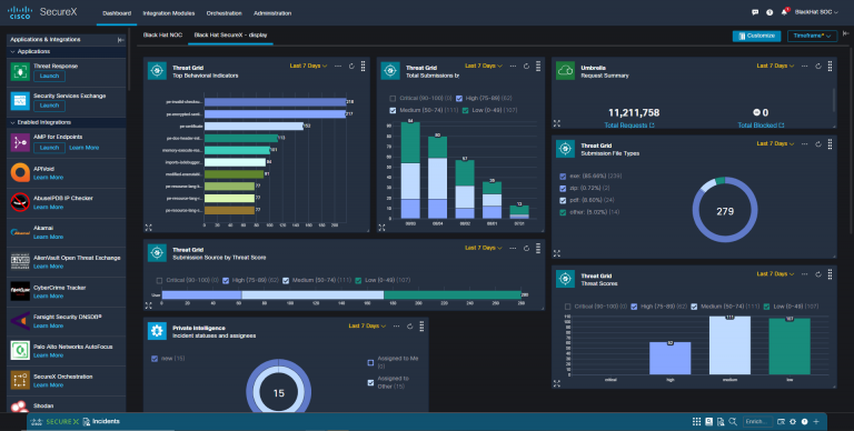 SecureX Dashboard view from Black Hat USA NOC 2021