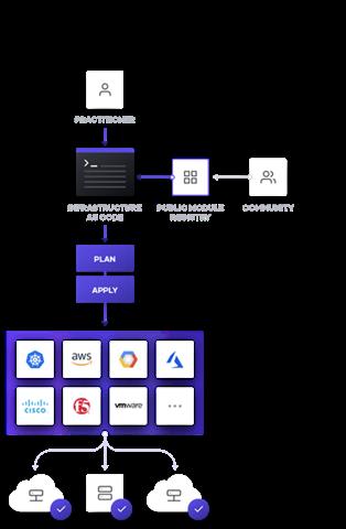 Tomasz Secure Firewall schematic