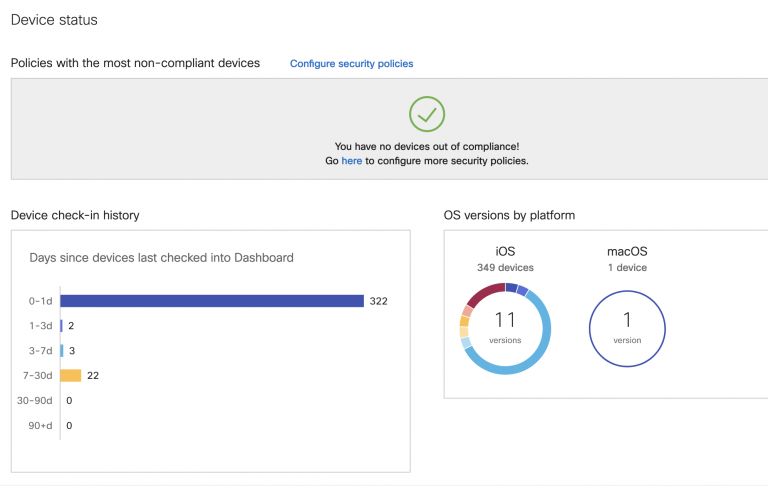 View of iOS Compliance Dashboard