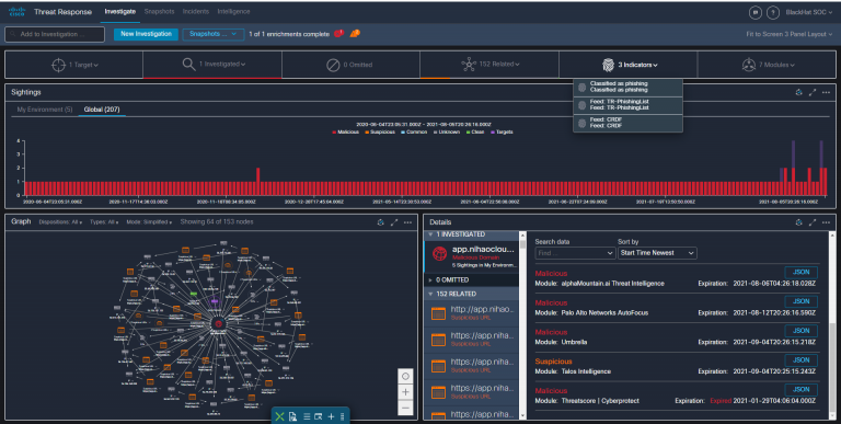 Threat Response screen from nihaocloud phishing site at Black Hat USA NOC 2021