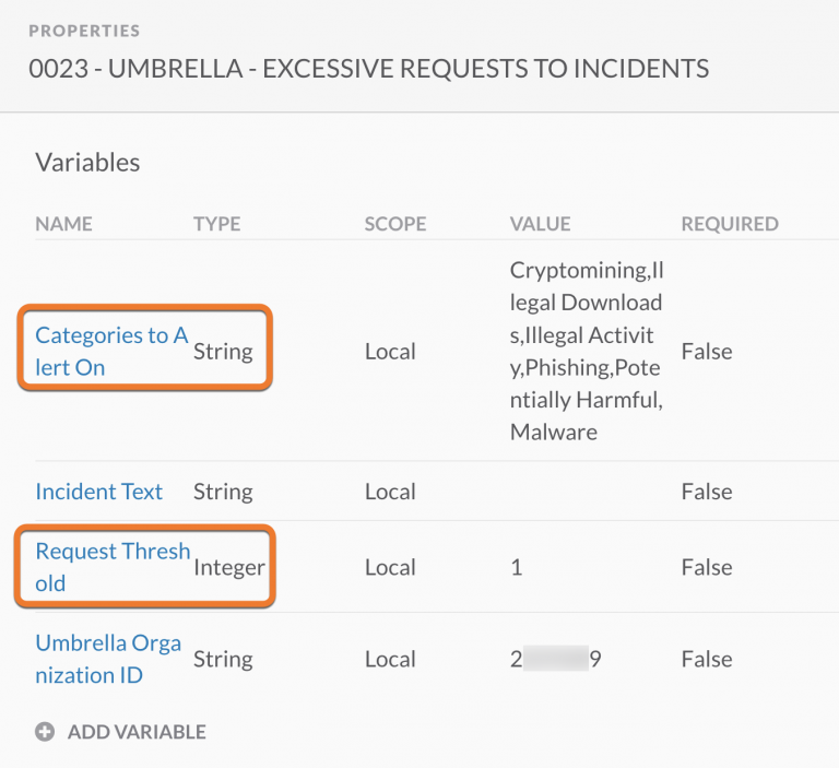 Excessive Requests to Incidents variables from Black Hat USA NOC