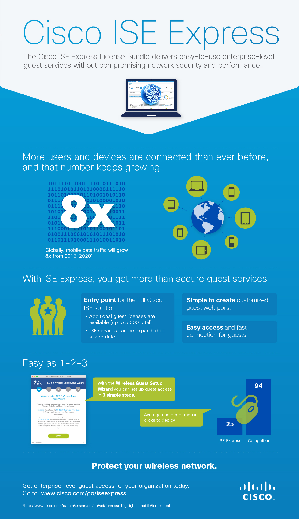 216247.6_ISE_Infographic6