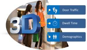 3D-shopper-view-Rajesh-blog