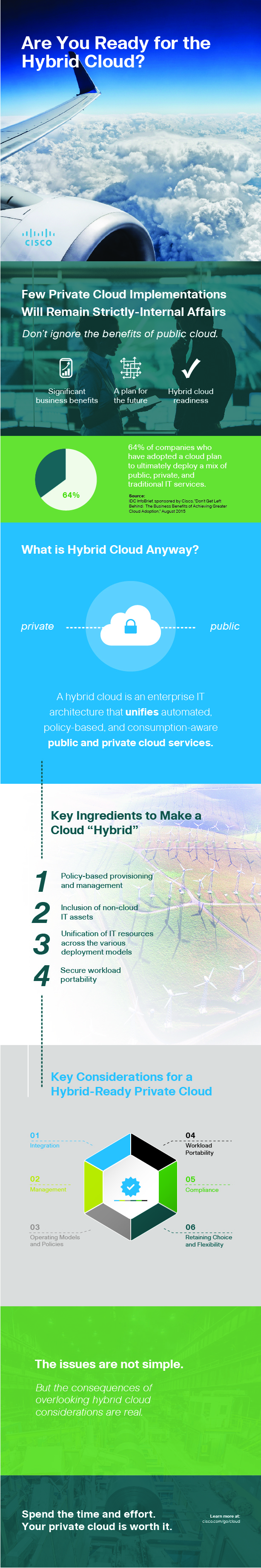Cisco Cloud Infographic