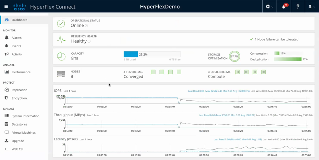 HyperFlex Connect Dashboard