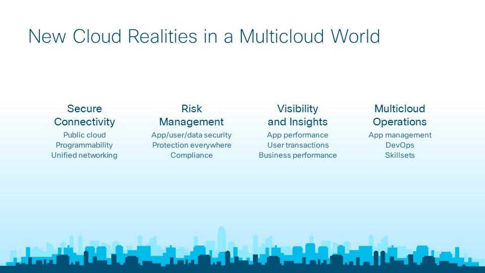 Multicloud realities