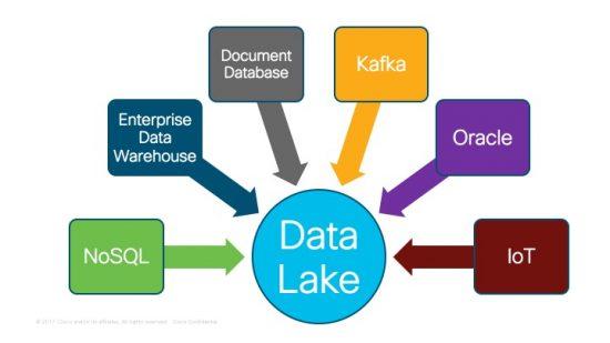 Data collection diagram