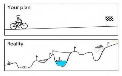The path to success is not always smooth