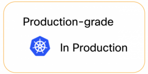 Production-grade Kubernetes In Production