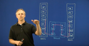 Network visibility with Cisco Tetration
