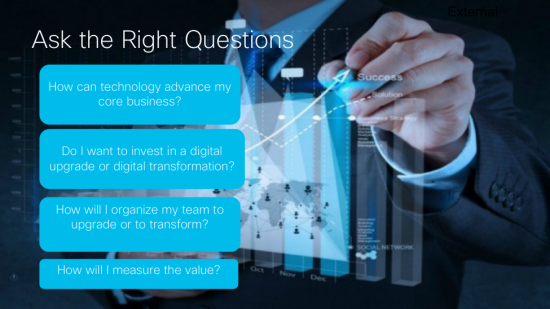 Digital Transformation: Ask the right questions