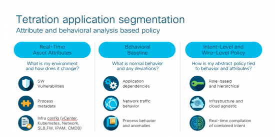 Tetration application segmentation