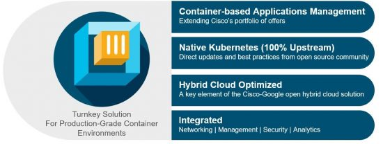 CCP for Kubernetes clusters