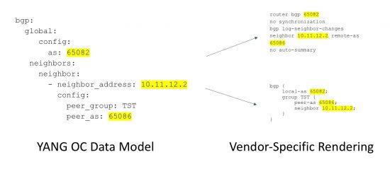 data models 3