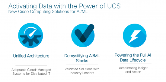 Activate Power of Data with UCS