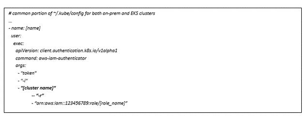 EKS Cluster