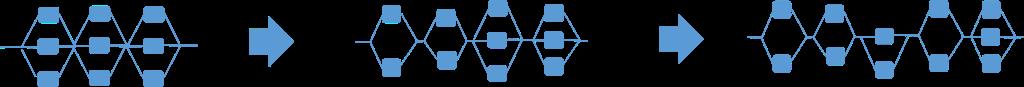 Neural Architecture Construction (