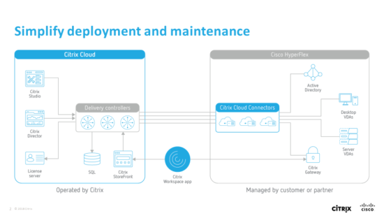 Simplify deployment and maintenance