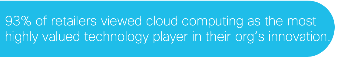 93% of Retailers viewed cloud computing as the most highly valued technology player in their org's innovation.