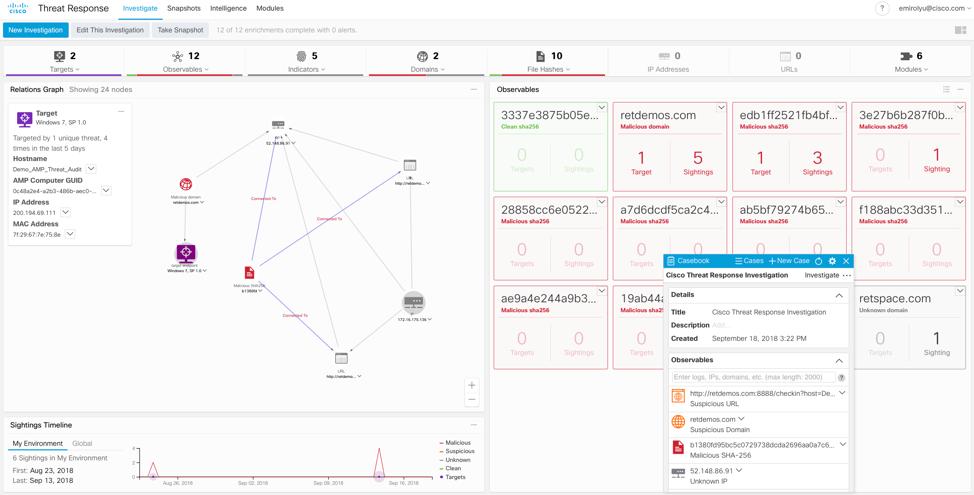 Cisco Threat Response Relationship Graph