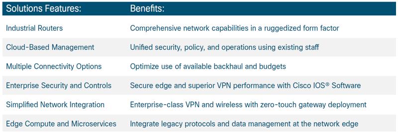 RAMA-features-benefits