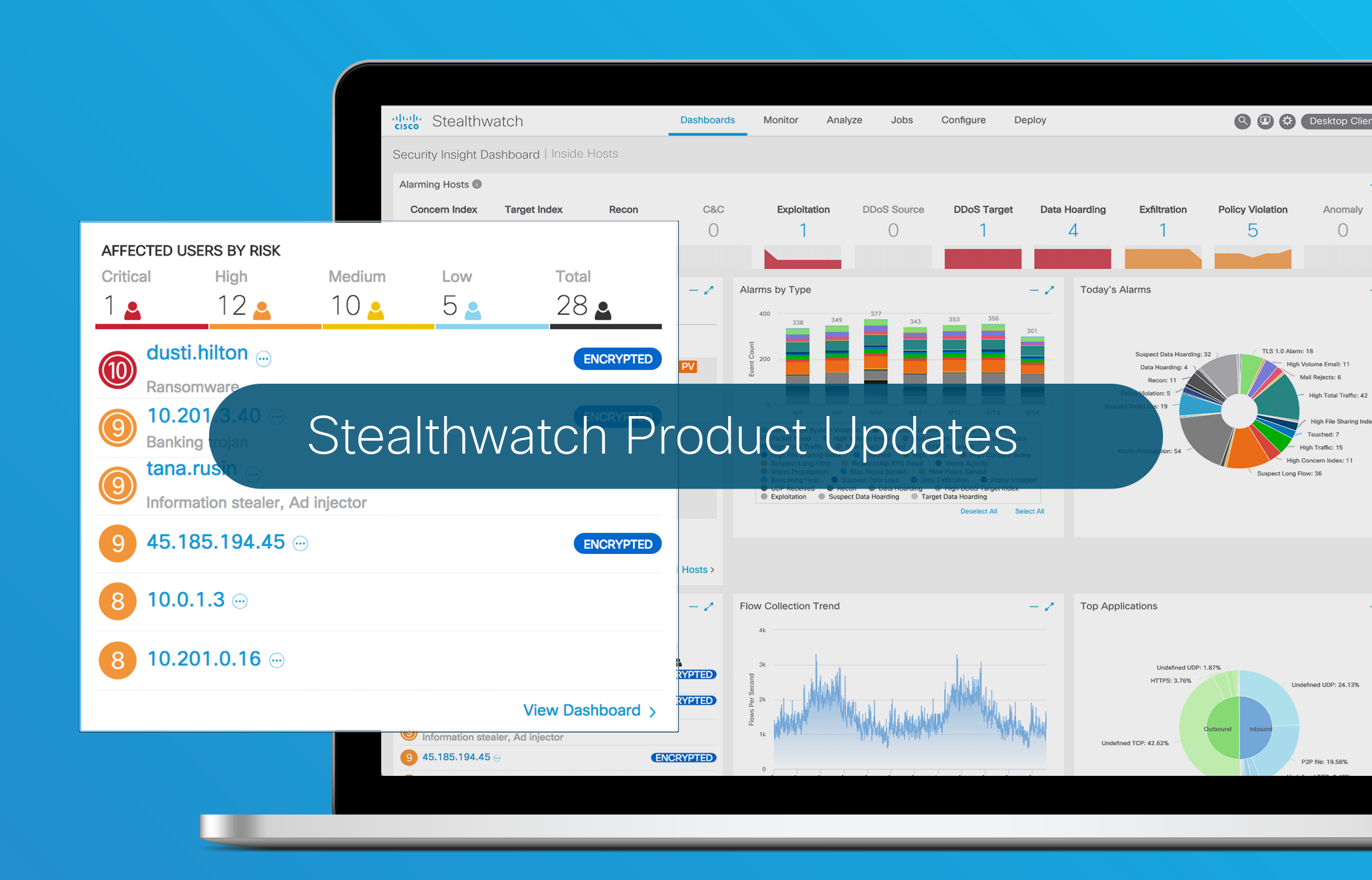 Cisco Stealthwatch product updates – enhanced security analytics, context-aware mitigation, better control, easier man …