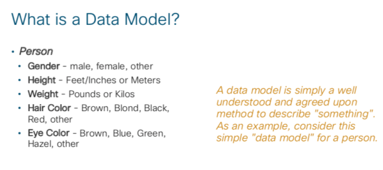 YANG data models