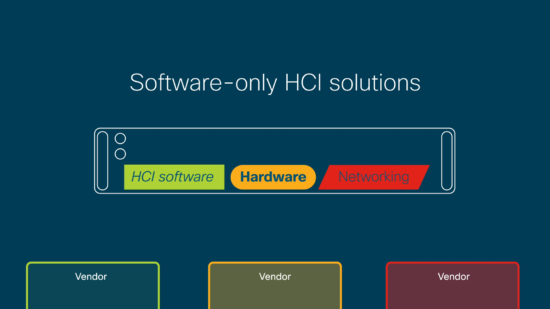 Touting greater flexibility and lower cost, software-only HCI solutions may sound like the simplest, most straight forward approach to modern day data center requirements.