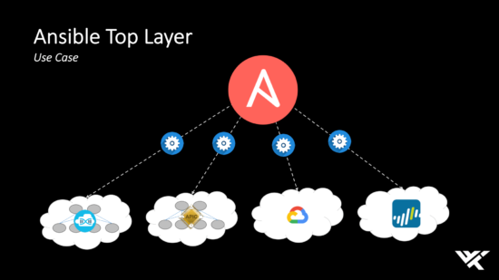Ansible for network automation
