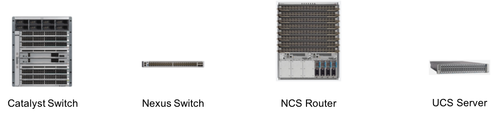 Cisco platforms that support the SFP-10/25G-LR-S: Catalyst Switch, Nexus Switch, NCS Router, UCS Server