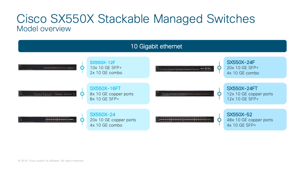 Cisco SX550X 10GE Switch Portfolio