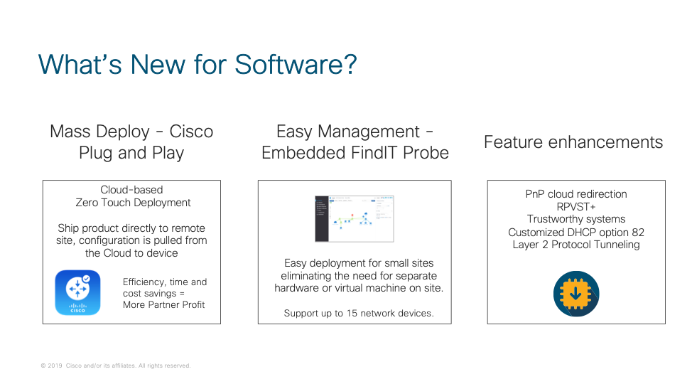 Cisco 550X 350X 350 250 Series Software Update 2.5