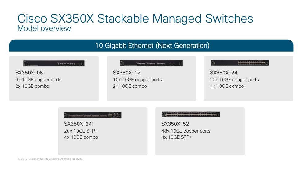 Cisco SX350X 10GE Switch Portfolio