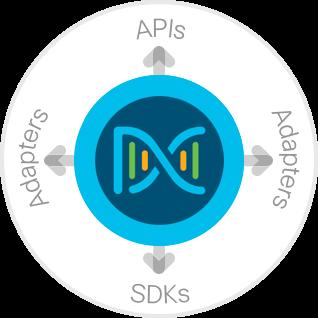 DNA Center diagram