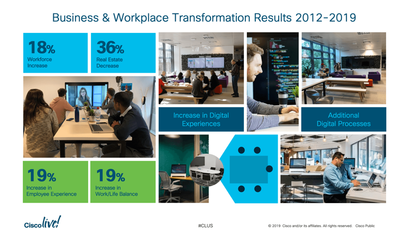 Collaboration: A Key Driver for Digital Transformation and the Cisco Story