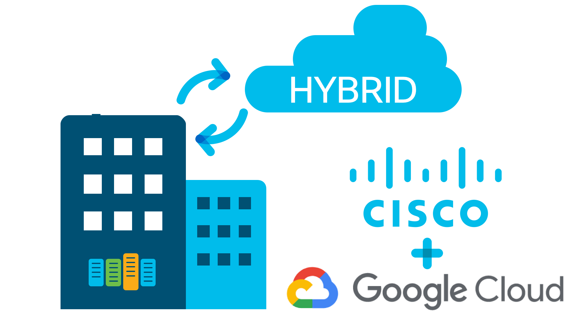 Cisco and Google Cloud Create Framework for Innovation