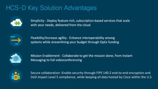 Hosted Collaboration Solution Defense (HCS-D) Cisco