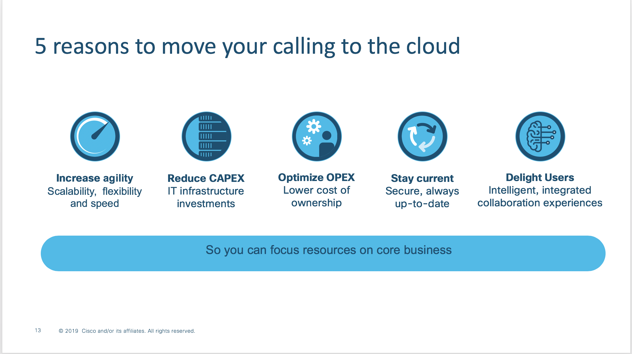 5 Reasons to Move Your Calling to the Cloud