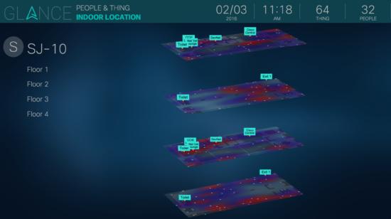 Glance heat map