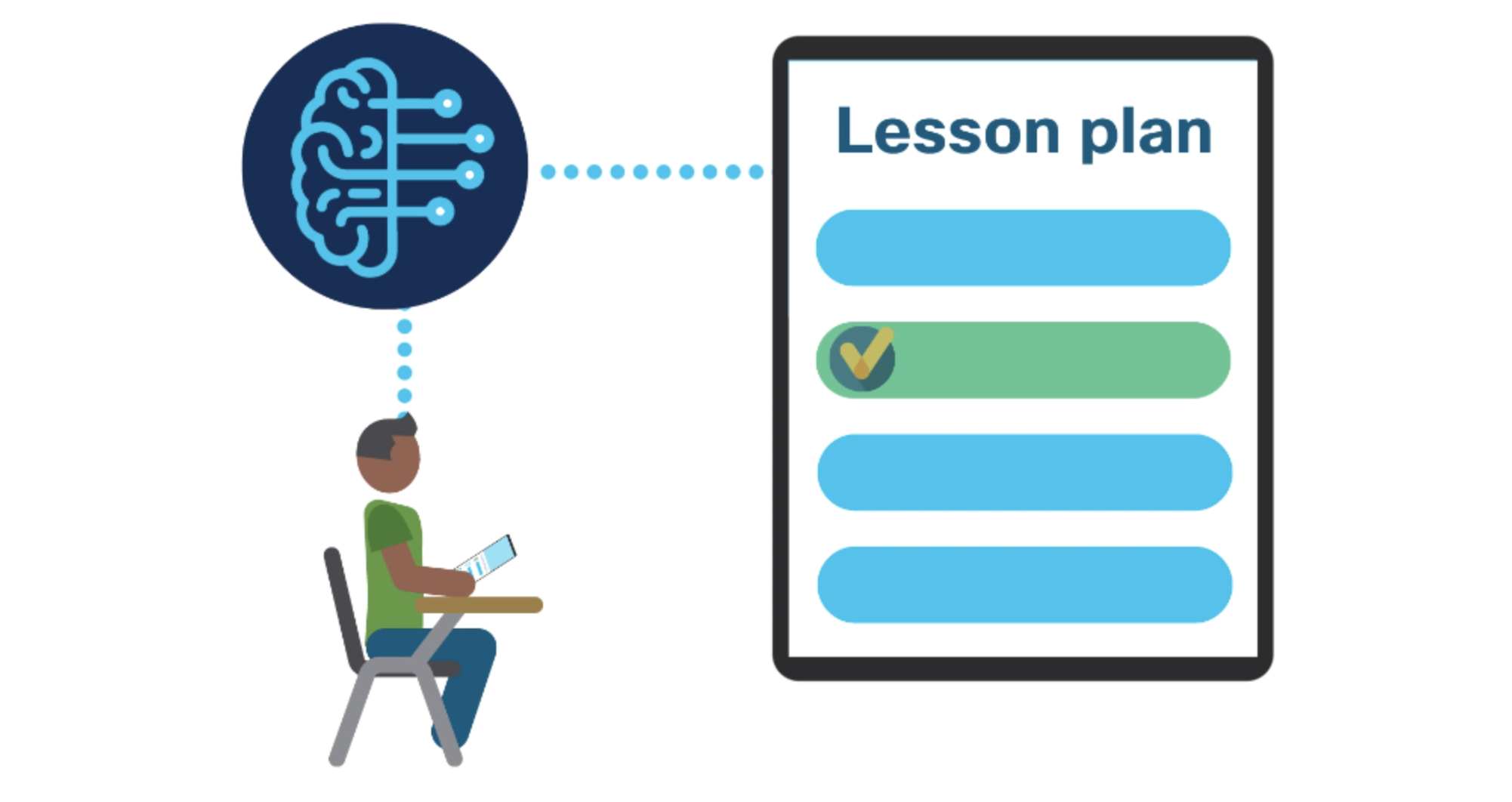 Using AI to personalize lessons