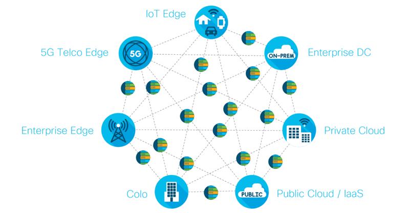Artificial Intelligence Data Center IoT Cisco