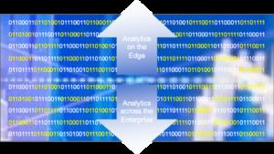 Predictive Maintenance AI/ML Artificial Intelligence