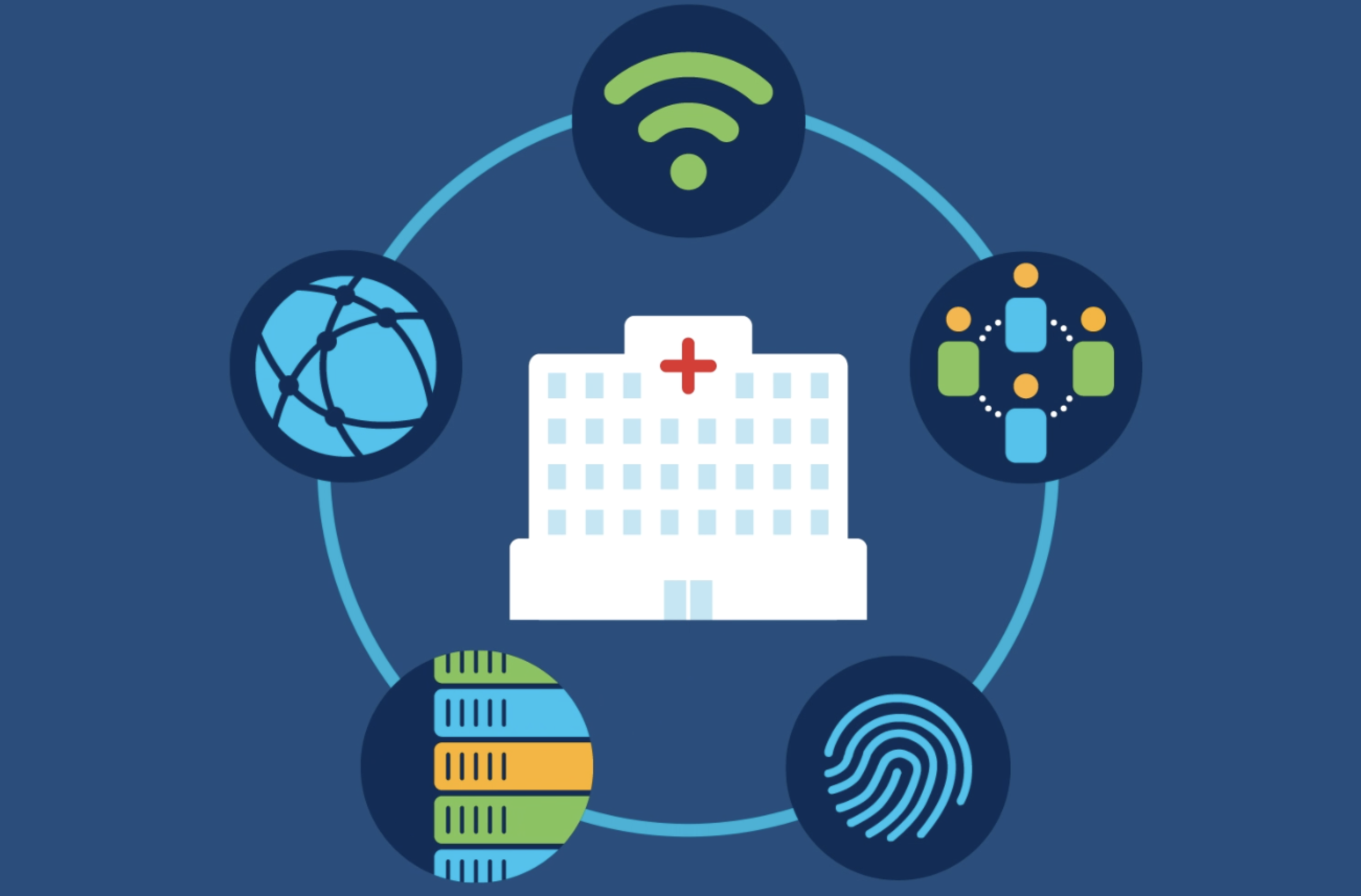 The future of healthcare is connected