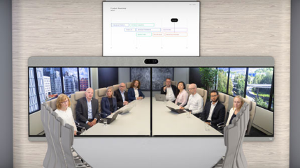 Cisco Webex Room PanoramaA