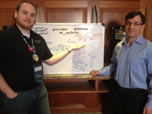 Chris Wahl and Steve Kaplan with the very first UaaS (Unicorn as a Service). Is there anything the cloud can not do?