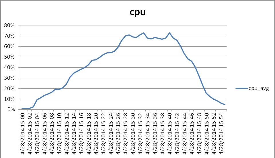 6_CPU
