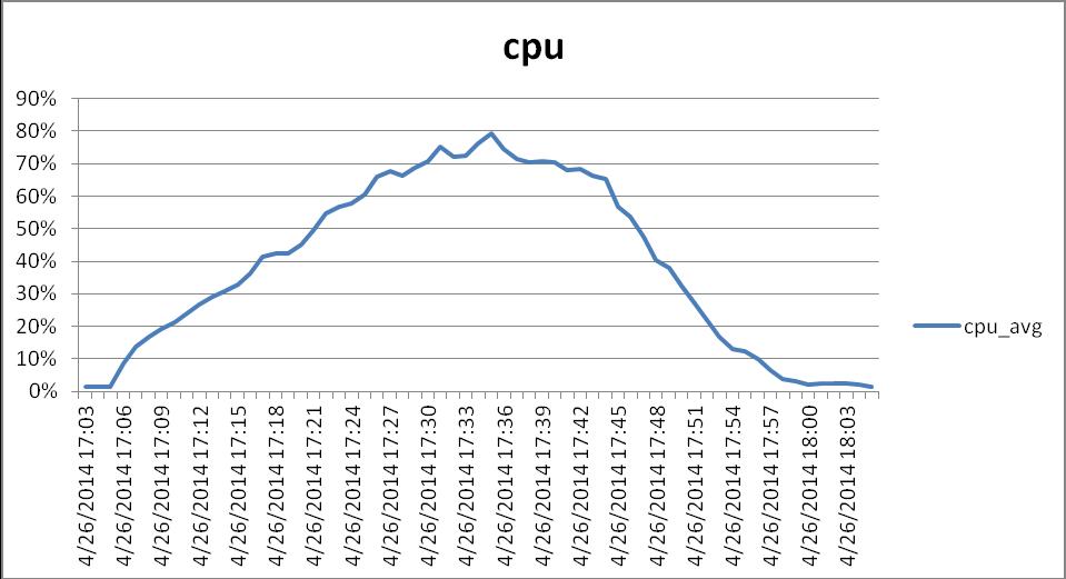 8_CPU