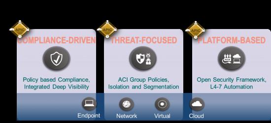 ACI_SecurityImperatives