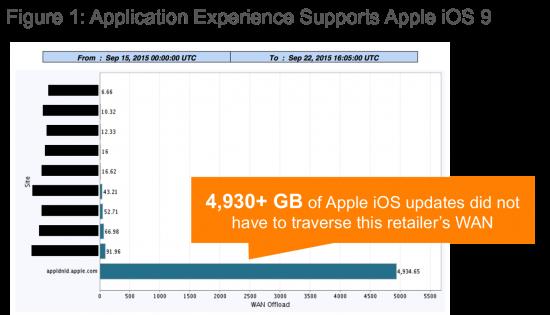 AppEx_iOS9